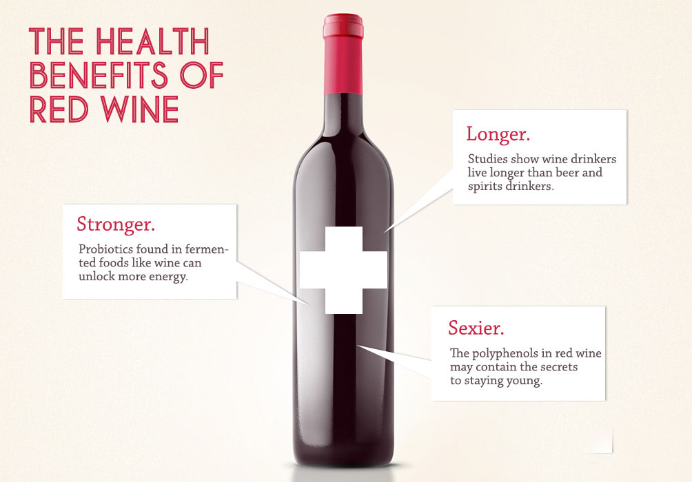 the health benefits of red wine essay