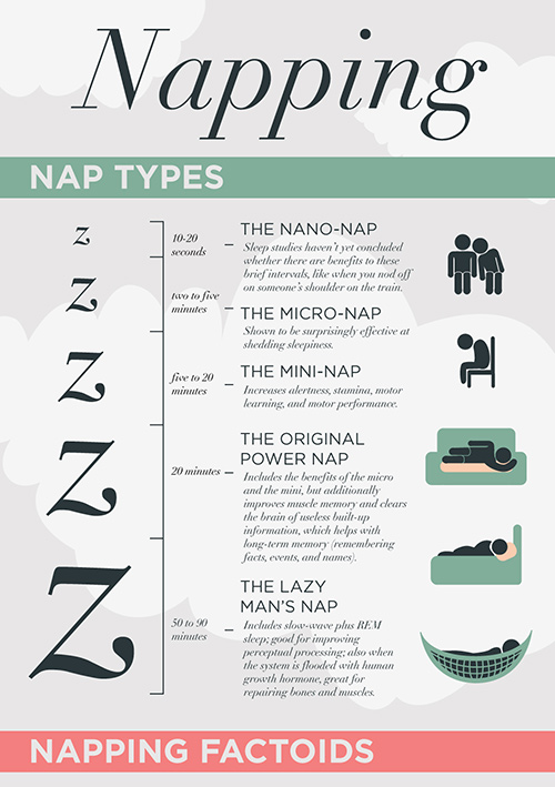 Napping types