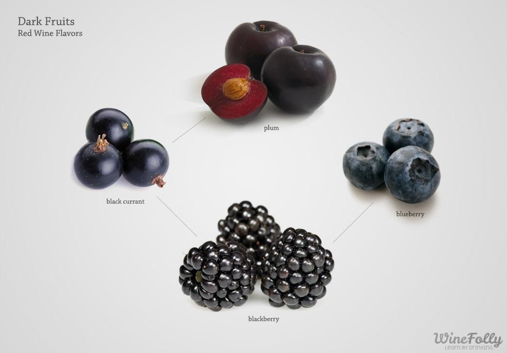red-wine-flavors-dark-fruits1