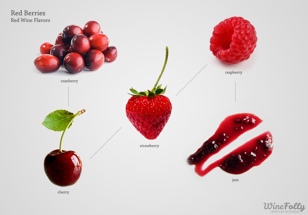 red-wine-flavors-red-fruits