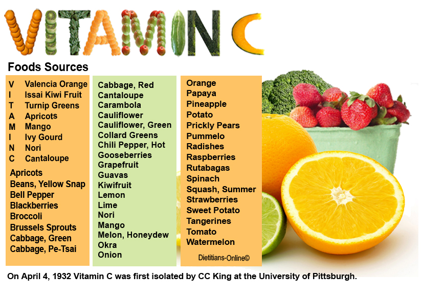 food that contains vitamin c