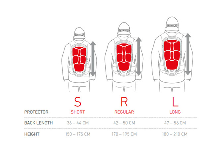 Backpack sizes guide