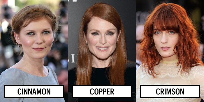 three red haired women celebrities with different shade of red hair and skin tone